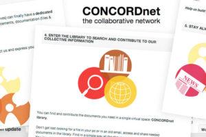 Concord - Concordnet All